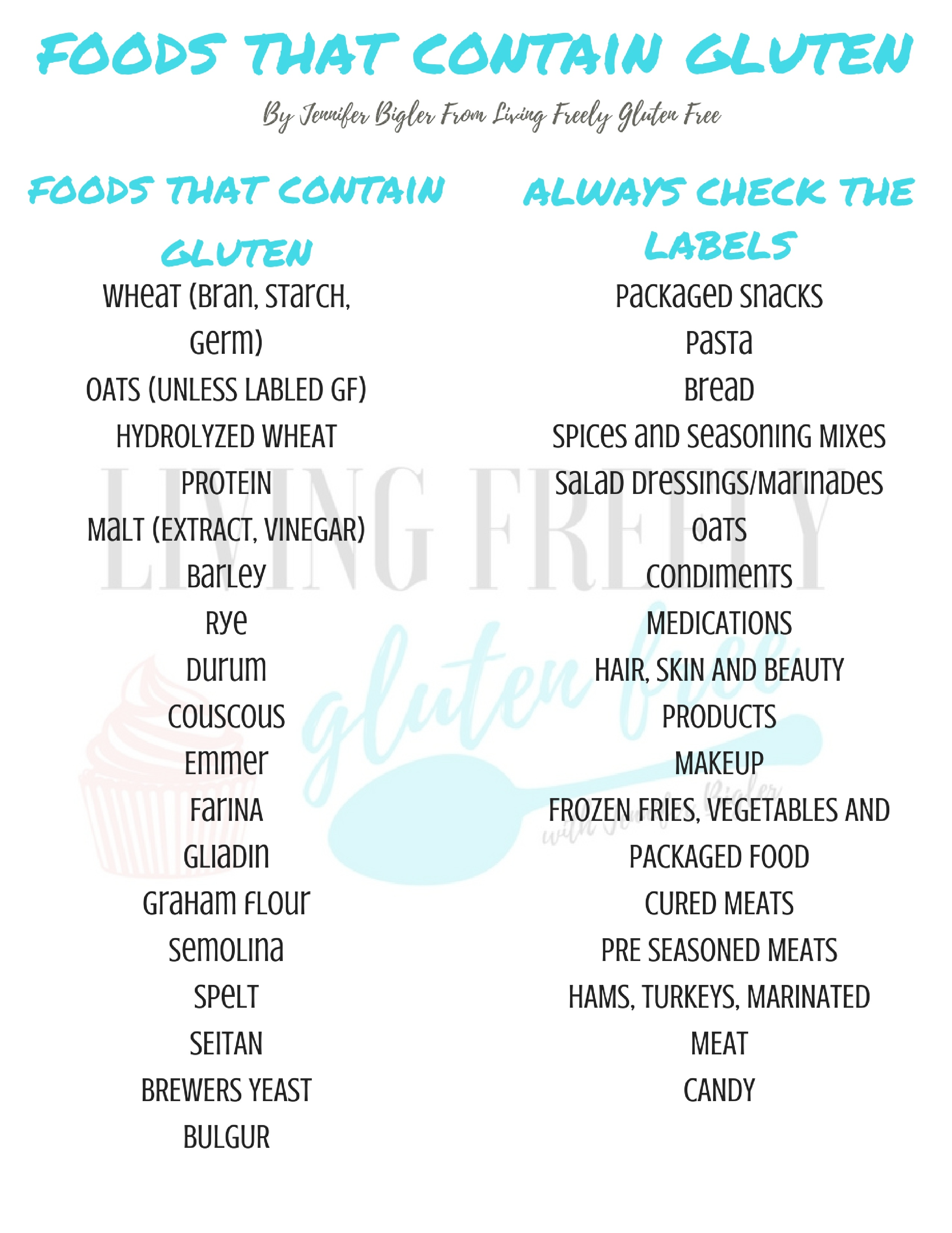 Foods That Contain Gluten and Foods That Always Need Labels